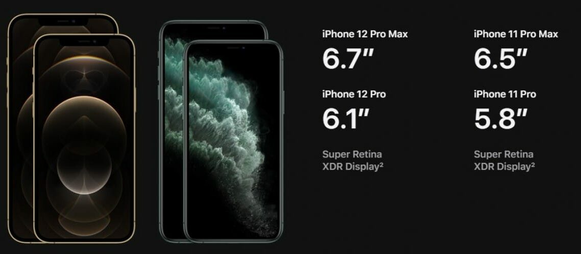 Everything You Need to know about iPhone 12